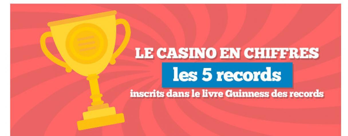 le casino en chiffres les 5 records inscrits dans le livre Guinness des records